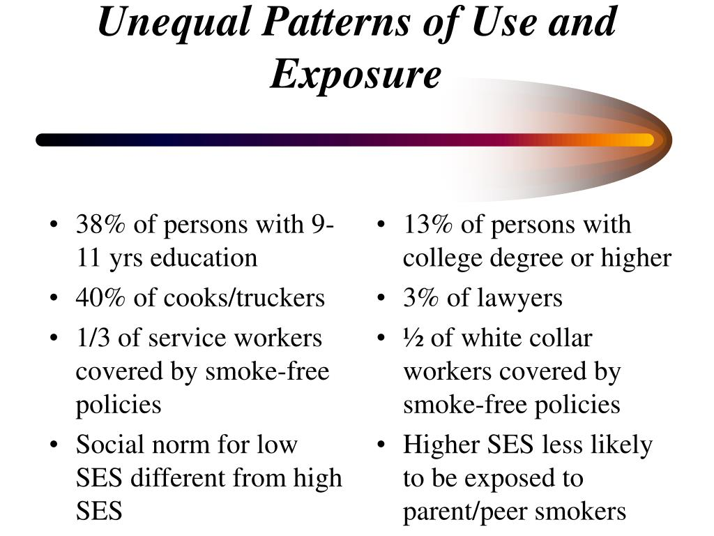 38% of persons with 9-11 yrs education