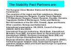 the stability pact partners are