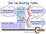 set up routing table21