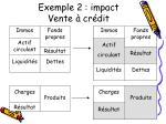 exemple 2 impact vente cr dit