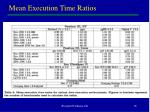 mean execution time ratios