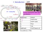 1 introduction atf4