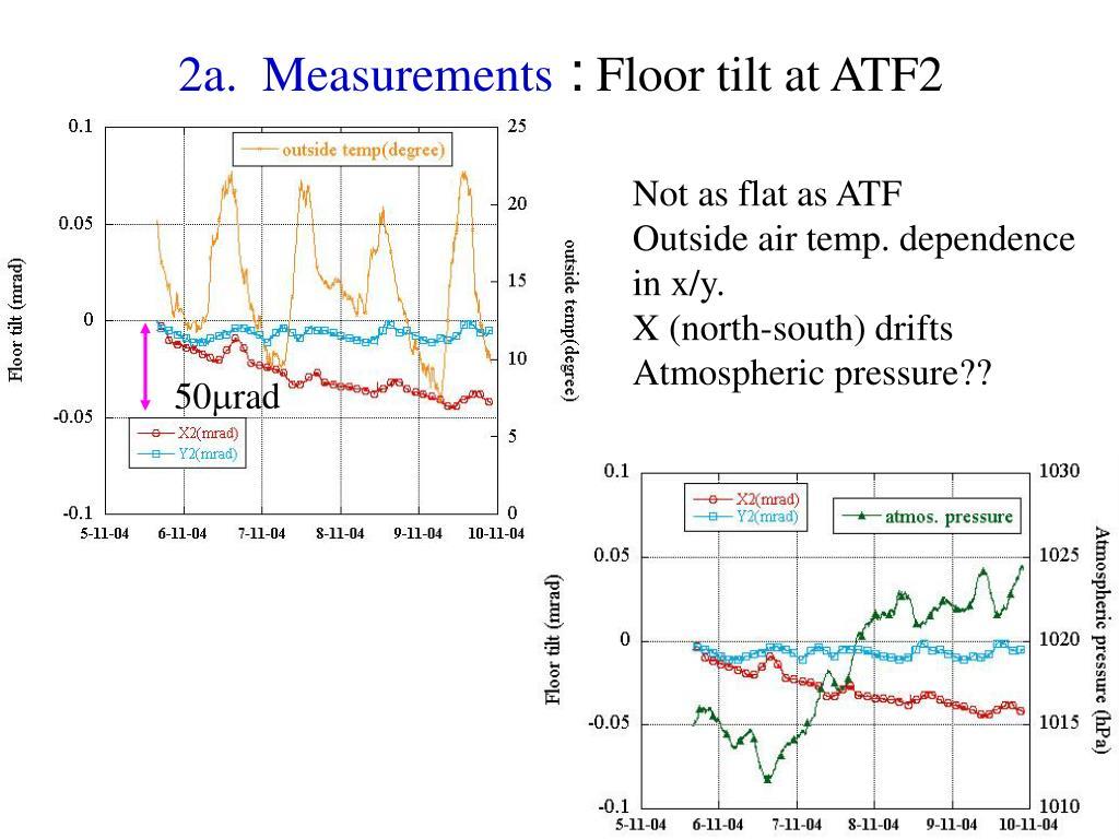 2a.  Measurements