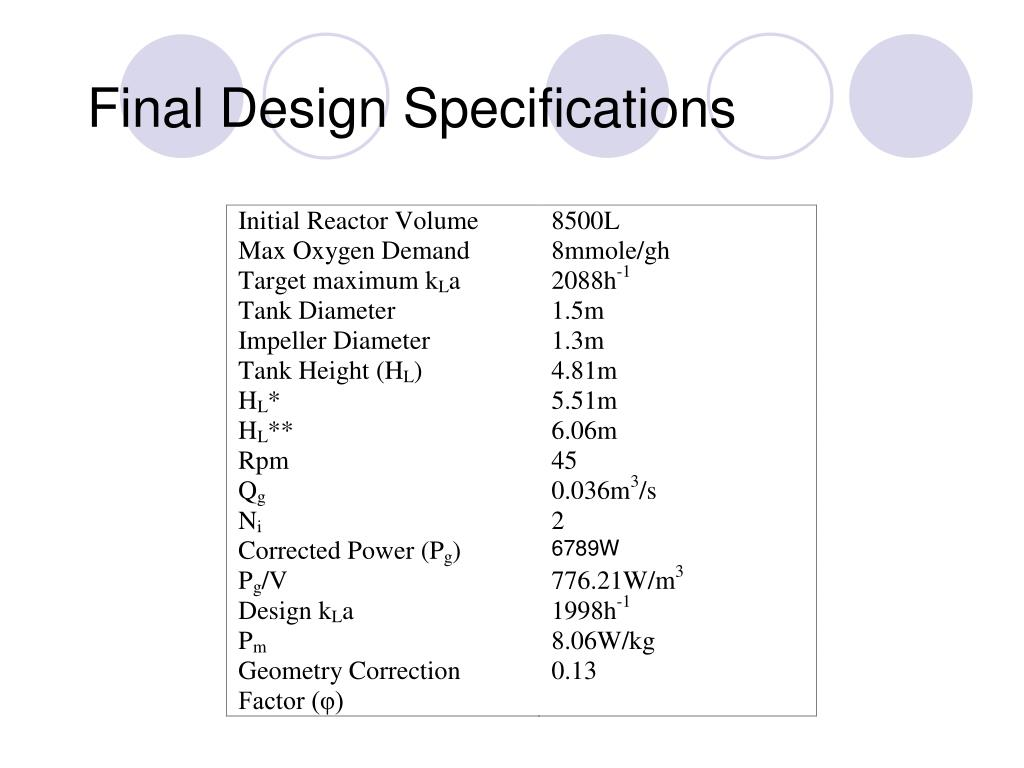 Final Design Specifications