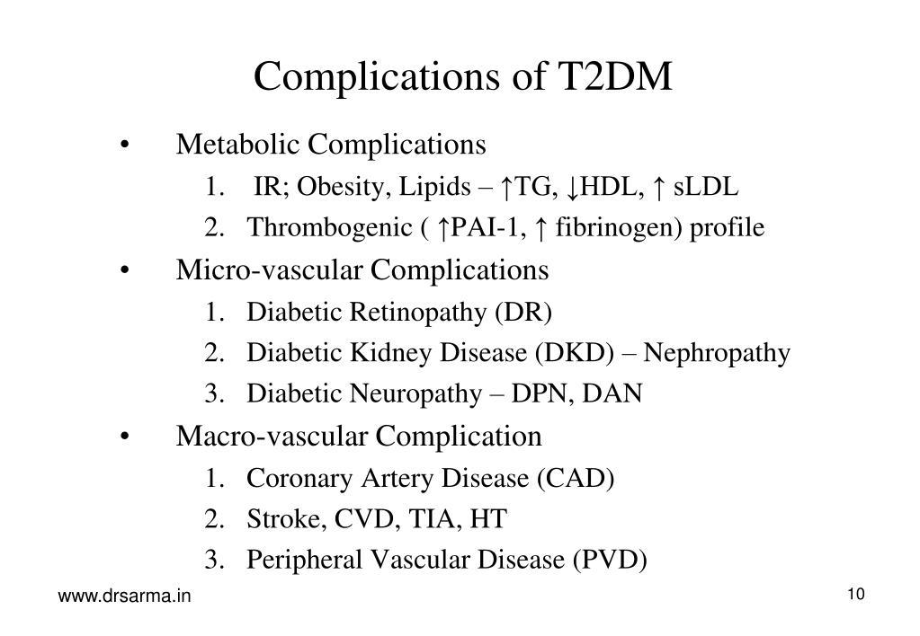 Complications of T2DM