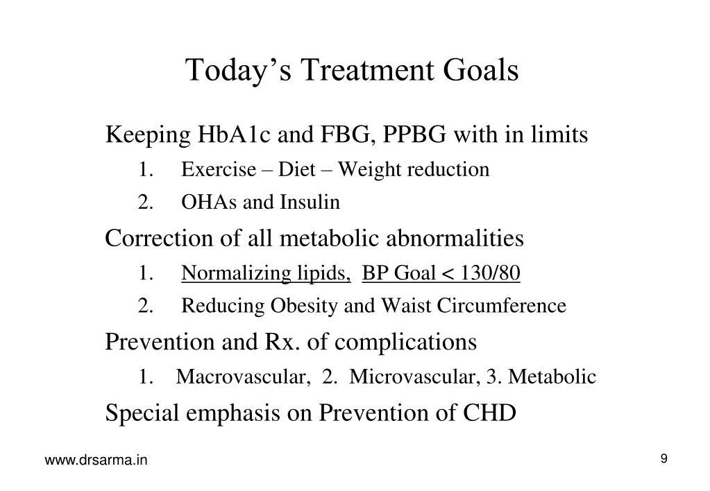 Today's Treatment Goals