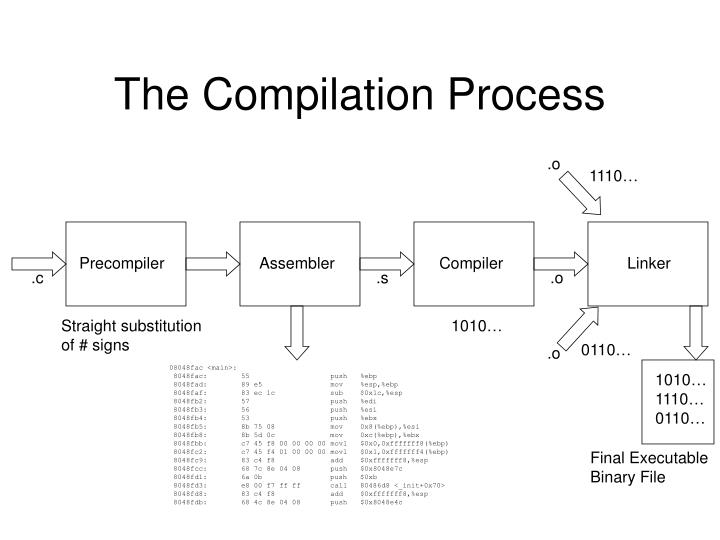 The compilation process