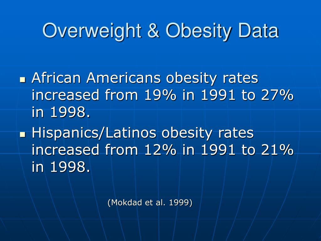 Overweight & Obesity Data