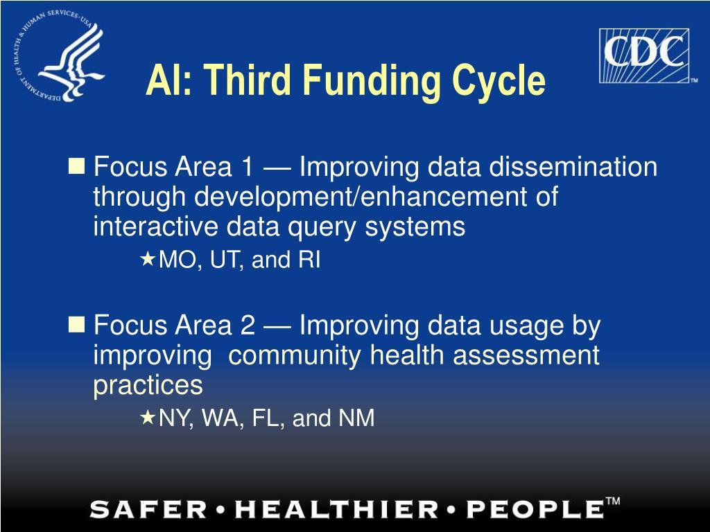 AI: Third Funding Cycle