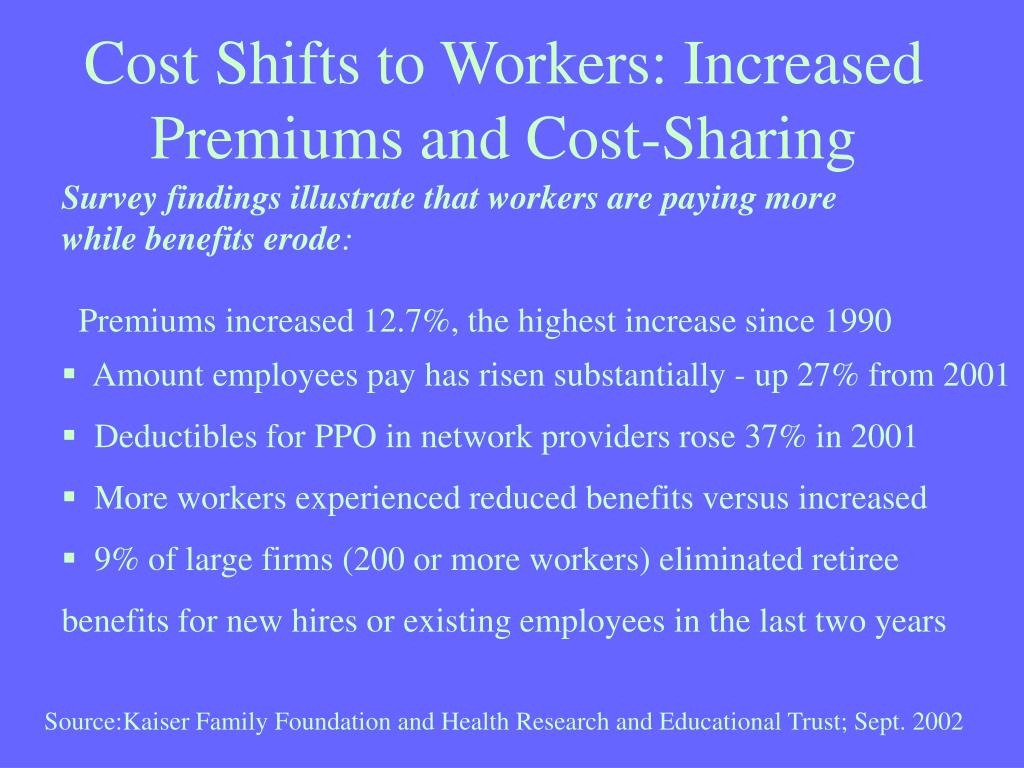 Cost Shifts to Workers: Increased Premiums and Cost-Sharing
