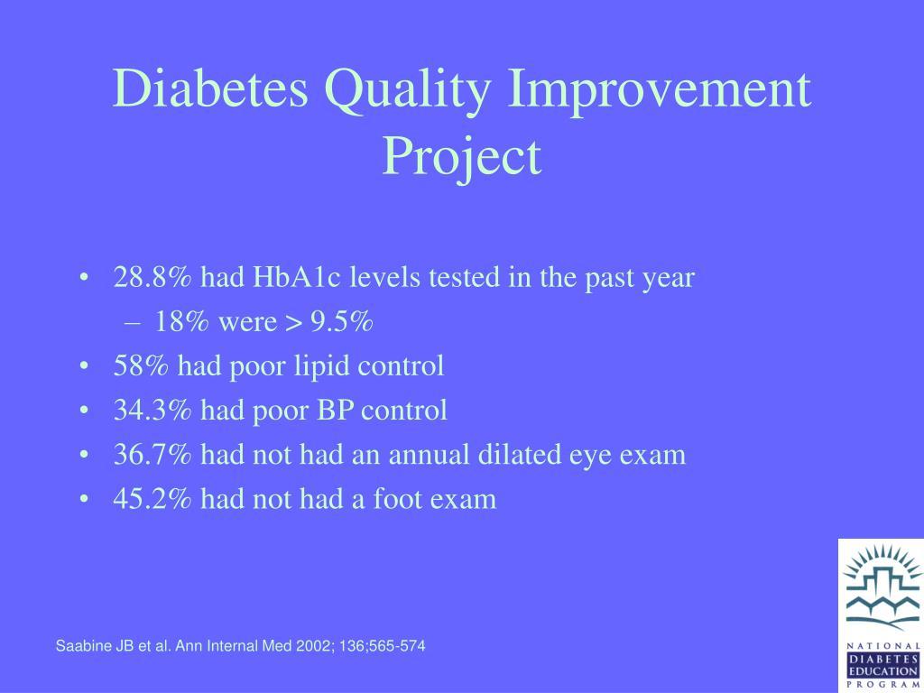 Diabetes Quality Improvement Project