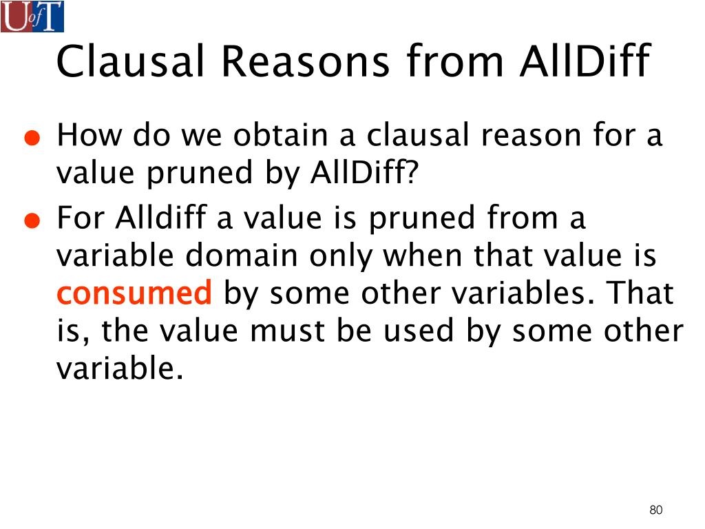 Clausal Reasons from AllDiff