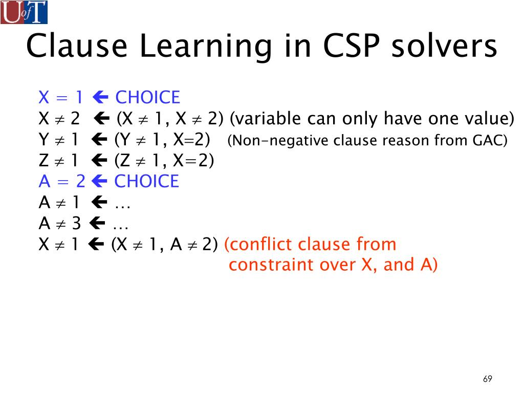 Clause Learning in CSP solvers