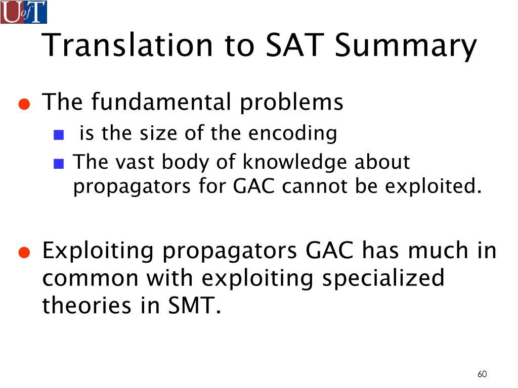 Translation to SAT Summary