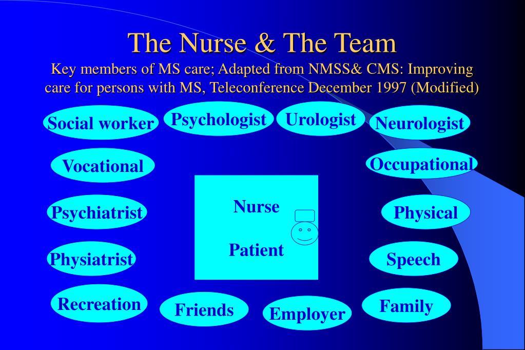 The Nurse & The Team