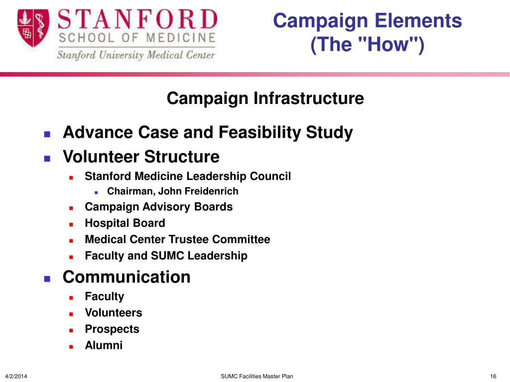 PPT - The Campaign for Stanford Medicine PowerPoint Presentation