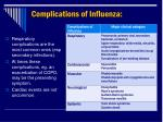 complications of influenza