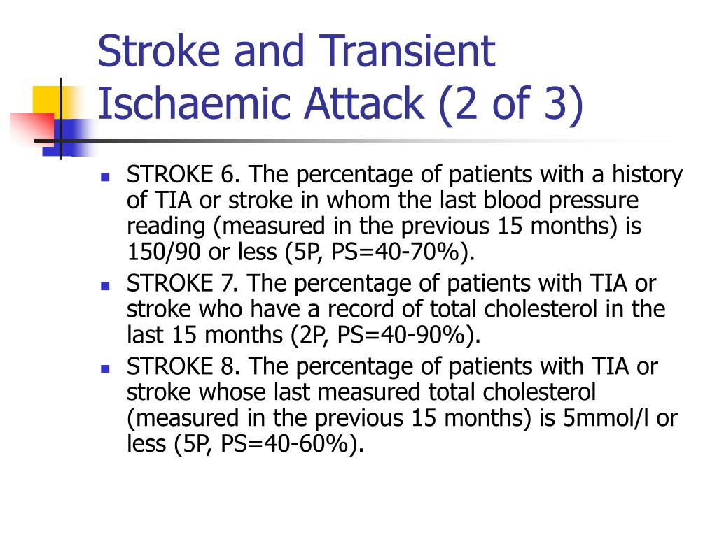 Stroke and Transient Ischaemic Attack (2 of 3)