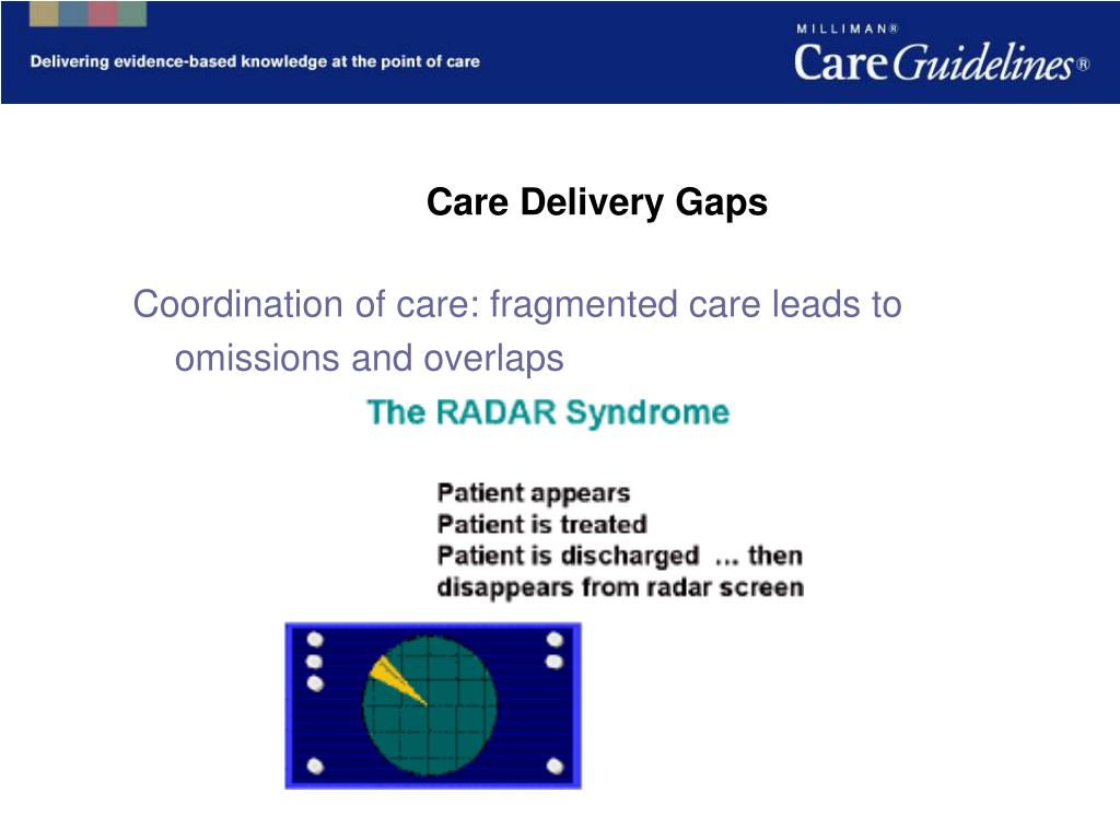 Care Delivery Gaps