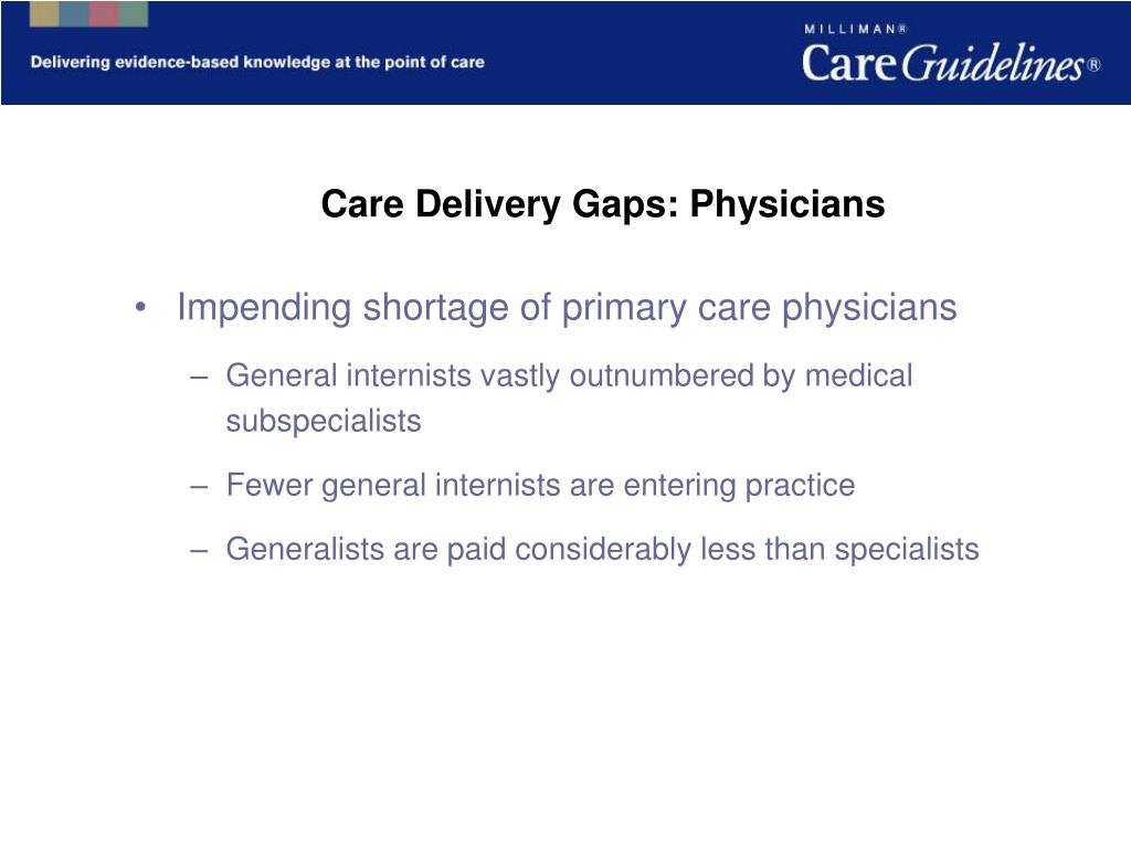 Care Delivery Gaps: Physicians