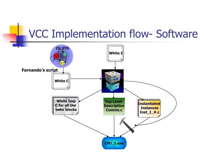 Vcc implementation flow software