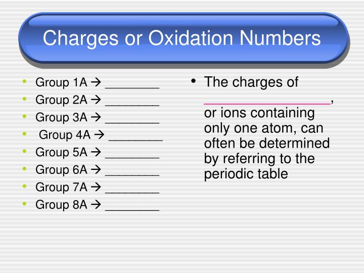 Ppt naming ionic compounds powerpoint presentation id737877 group 1a urtaz Choice Image