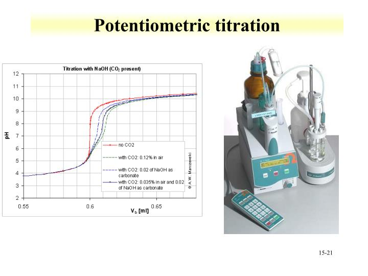potentiometeric titrations Translations in context of potentiometric titration in english-french from reverso context: key words: potentiometric titration, methanol, ssph, metal ion, lanthanides.