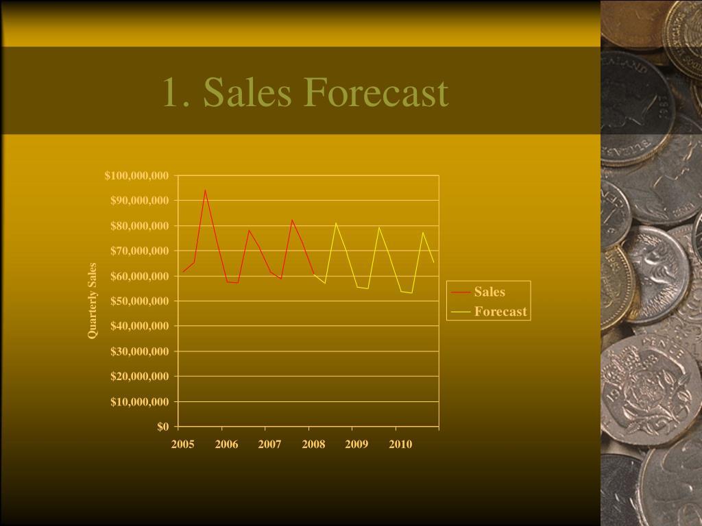 1. Sales Forecast