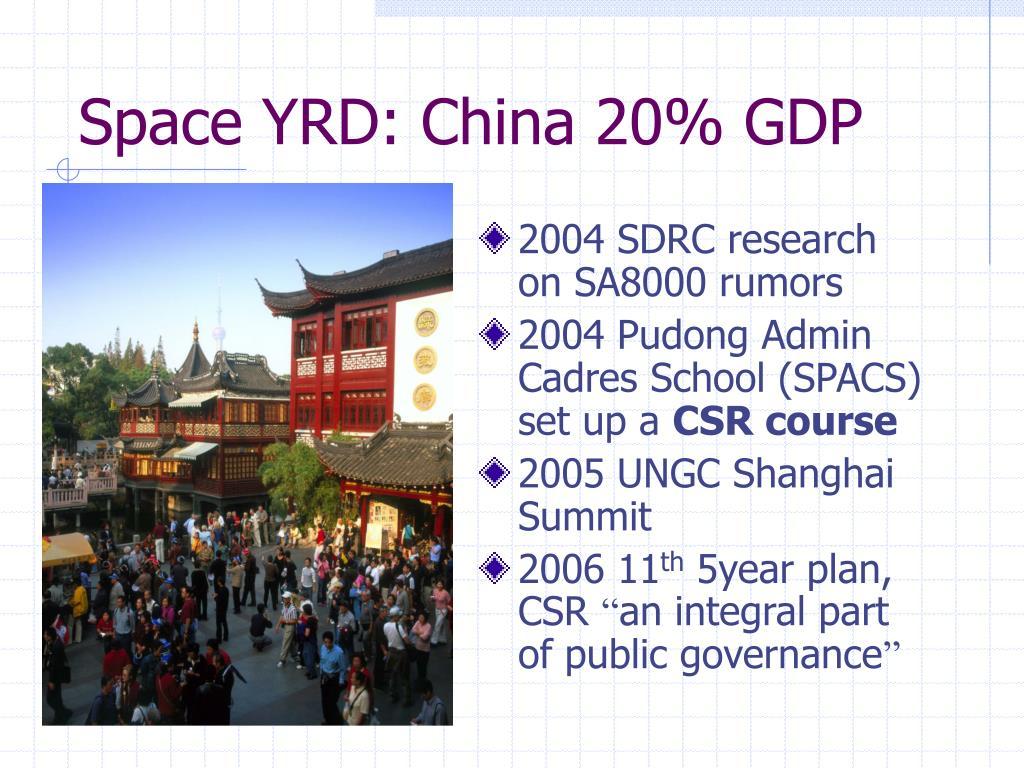 Space YRD: China 20% GDP