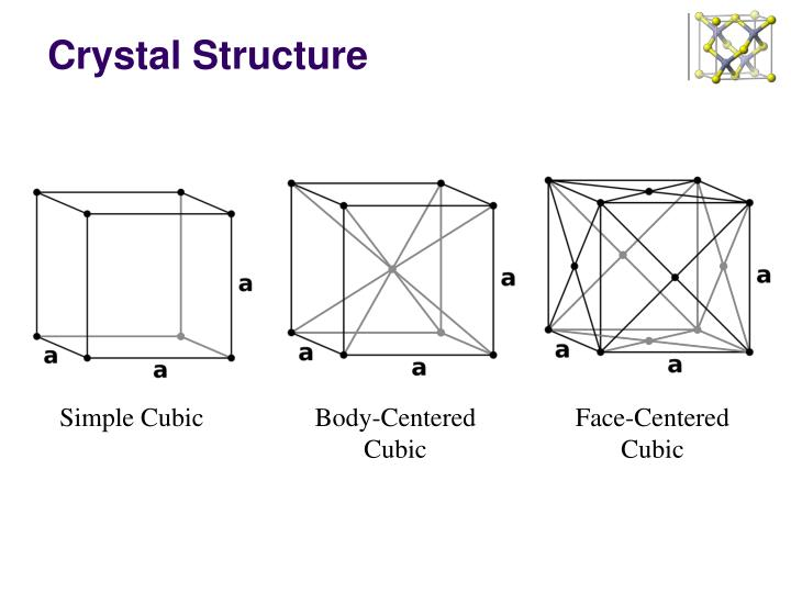 mechanical properties of materials pdf ppt