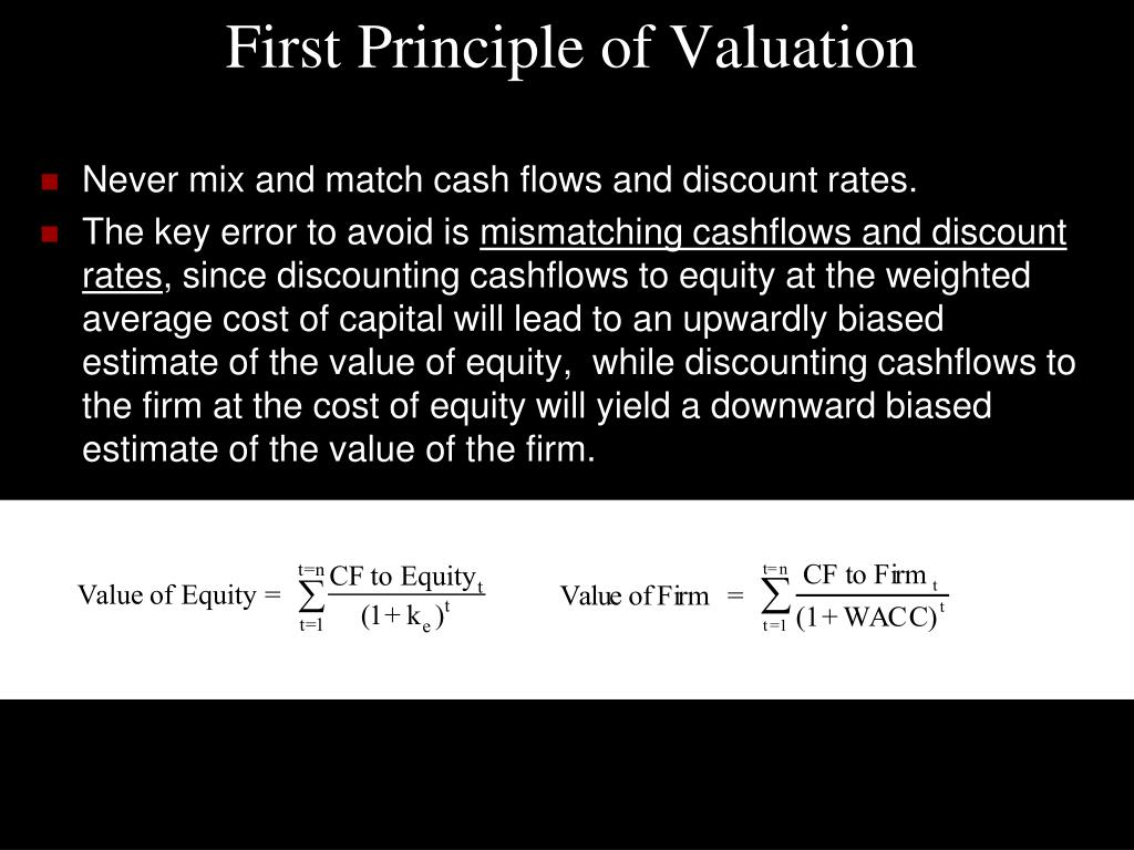First Principle of Valuation