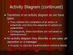 activity diagram continued