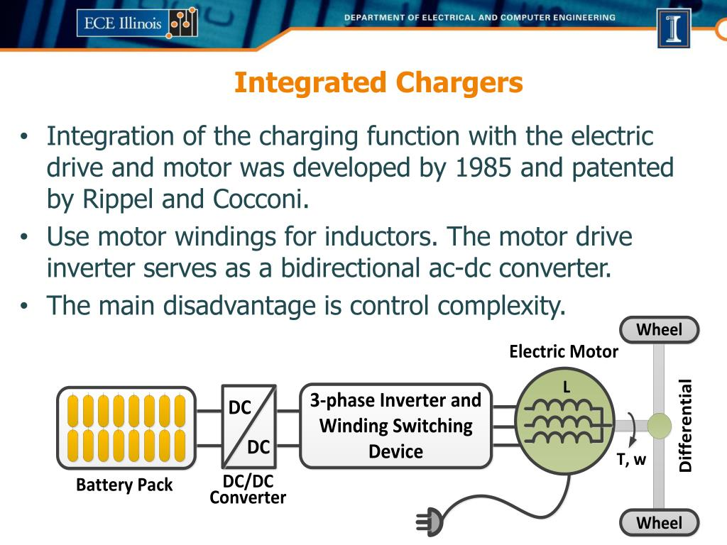 9a3af46688a ... of the charging function with the electric drive and motor was  developed by 1985 and patented by Rippel and Cocconi. • Use motor windings  for inductors.