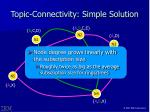 topic connectivity simple solution