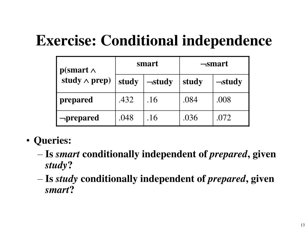 Exercise: Conditional independence