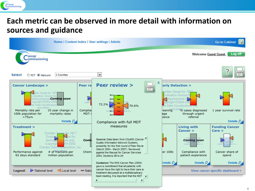 Each metric can be observed in more detail with information on sources and guidance