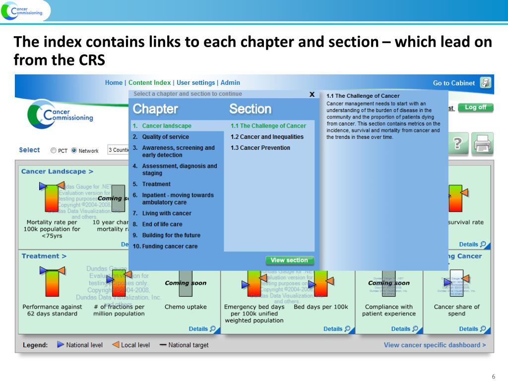 The index contains links to each chapter and section – which lead on from the CRS