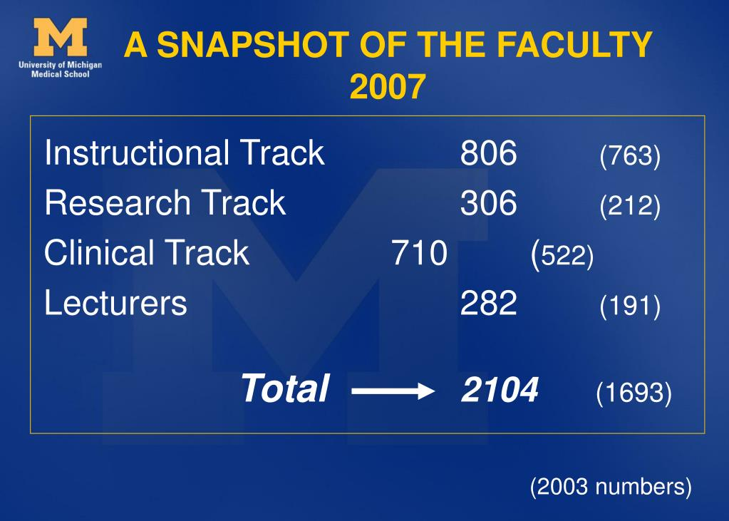 A SNAPSHOT OF THE FACULTY
