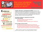 are your students prepared for the world of work