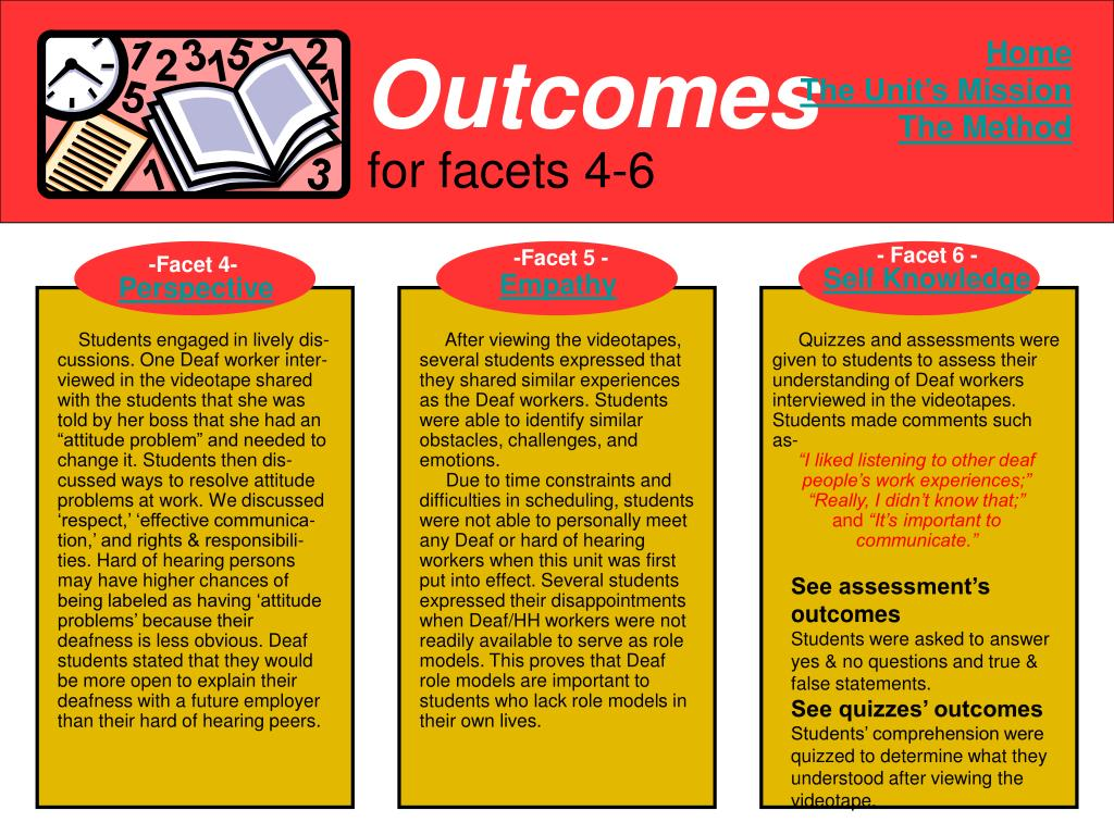 See assessment outcomes