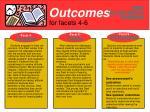 outcomes7