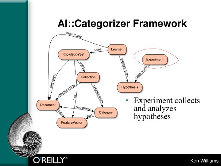 AI::Categorizer Framework