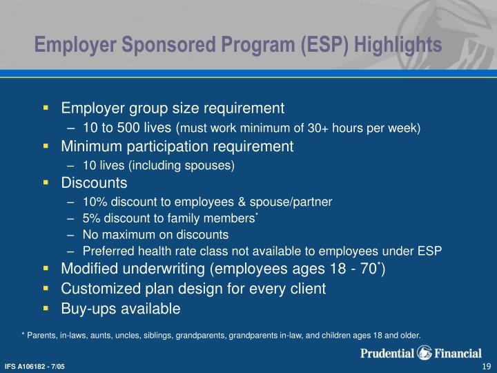 employer sponsored fitness programs Workplace wellness programs have two main goals: improve employees' health  and lower their employers' health-care costs  services and classes, such as  chronic disease management, tai chi and a fitness challenge.