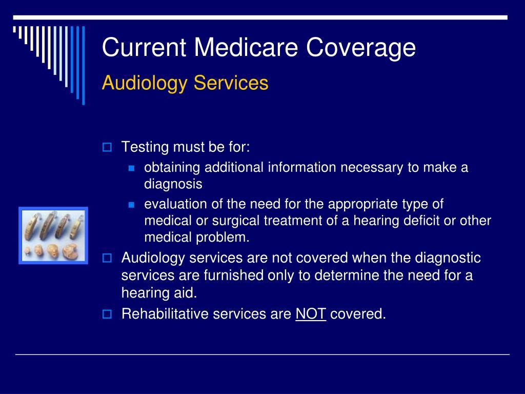 Current Medicare Coverage