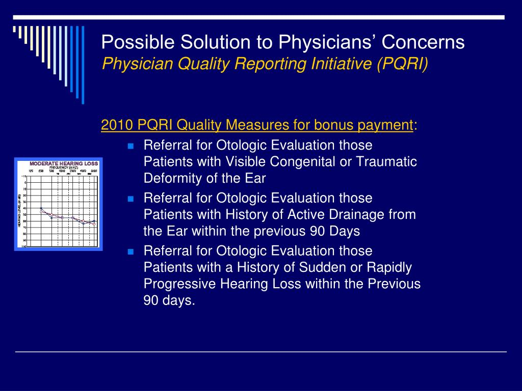 Possible Solution to Physicians' Concerns