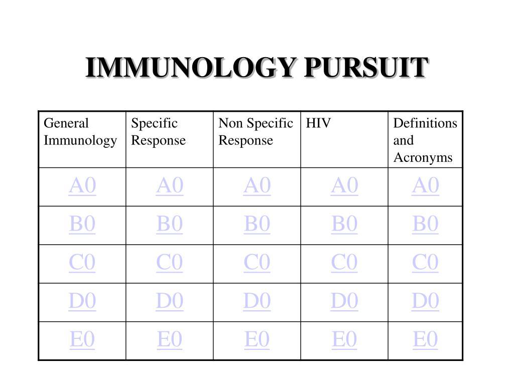 immunology pursuit l.
