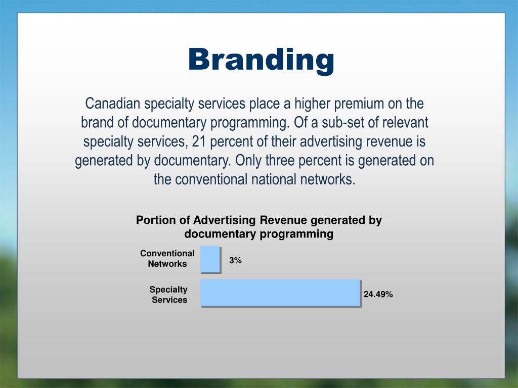 Portion of Advertising Revenue generated by documentary programming