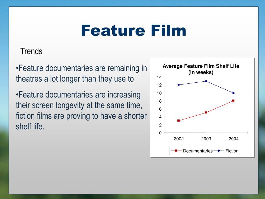 Average Feature Film Shelf Life
