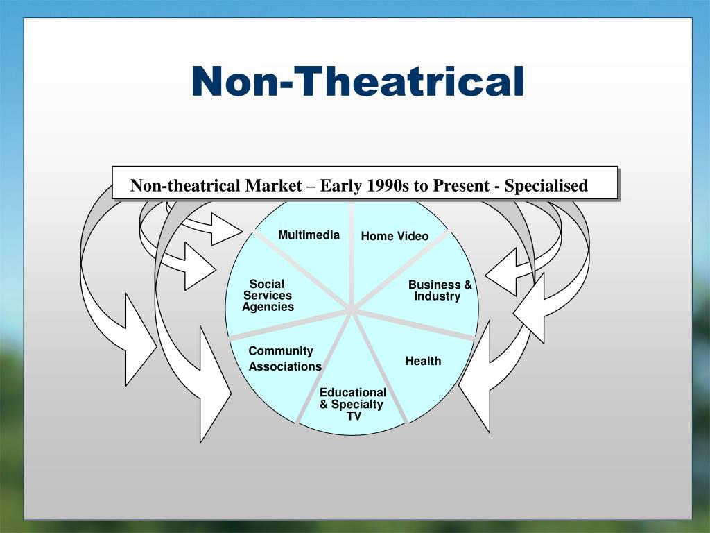 Non-Theatrical