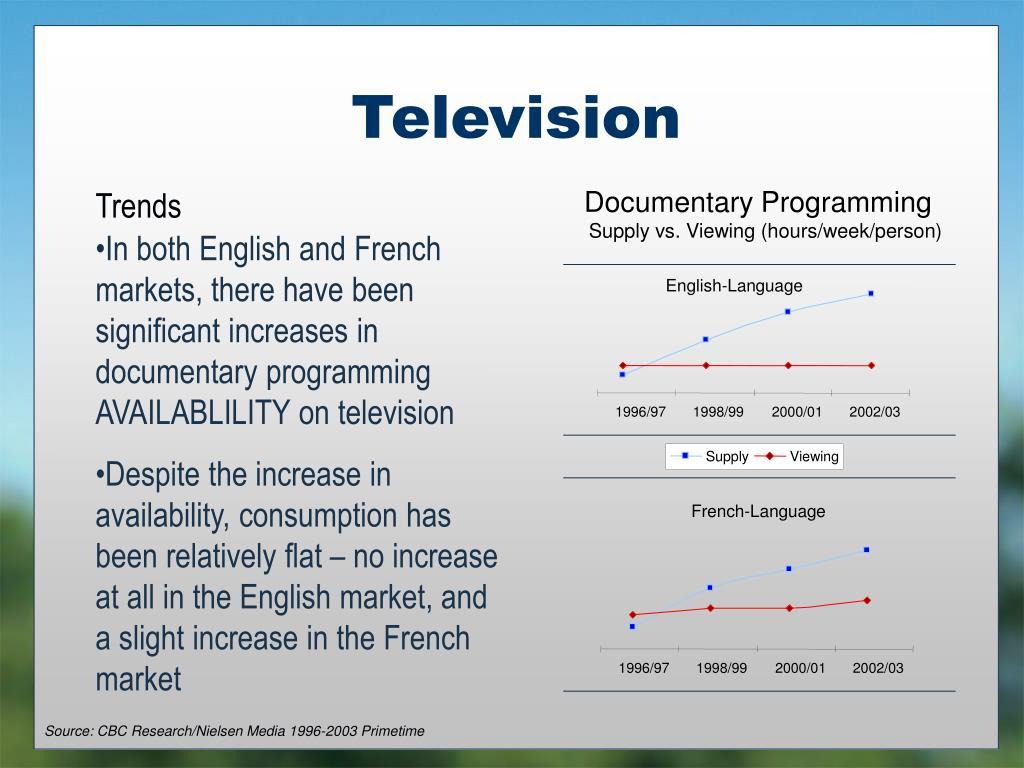 Documentary Programming
